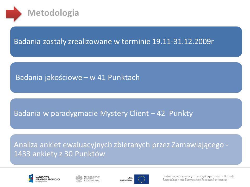 MetodologiaBadania zostały zrealizowane w terminie 19.11-31.12.2009r. Badania jakościowe – w 41 Punktach.
