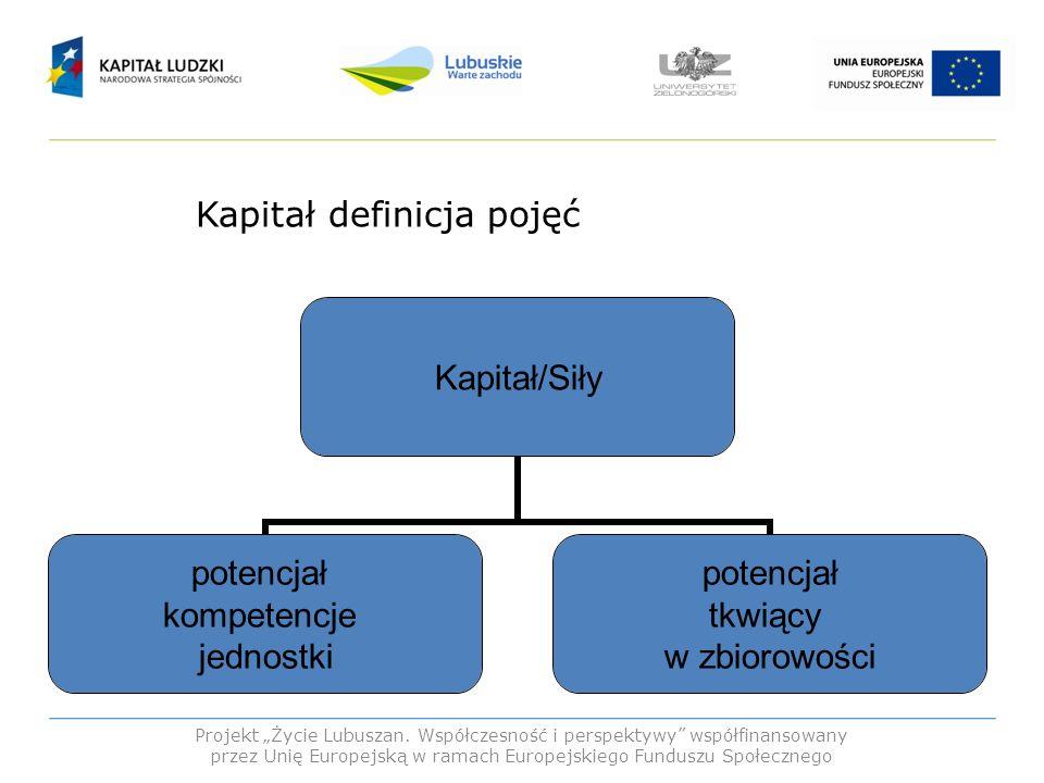 Kapitał definicja pojęć