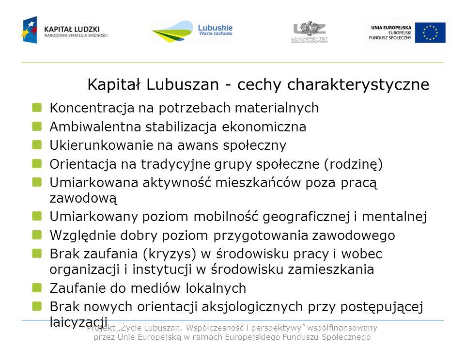 Kapitał Lubuszan - cechy charakterystyczne