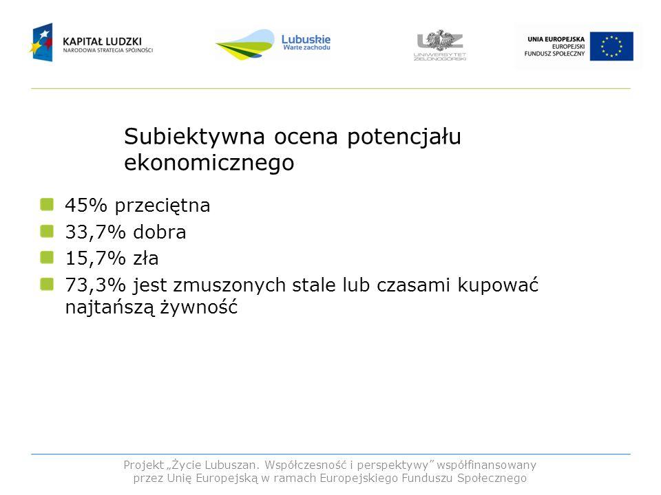 Subiektywna ocena potencjału ekonomicznego