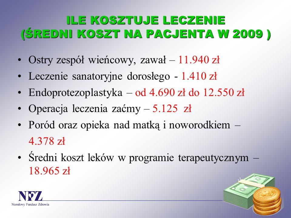 ILE KOSZTUJE LECZENIE (ŚREDNI KOSZT NA PACJENTA W 2009 )