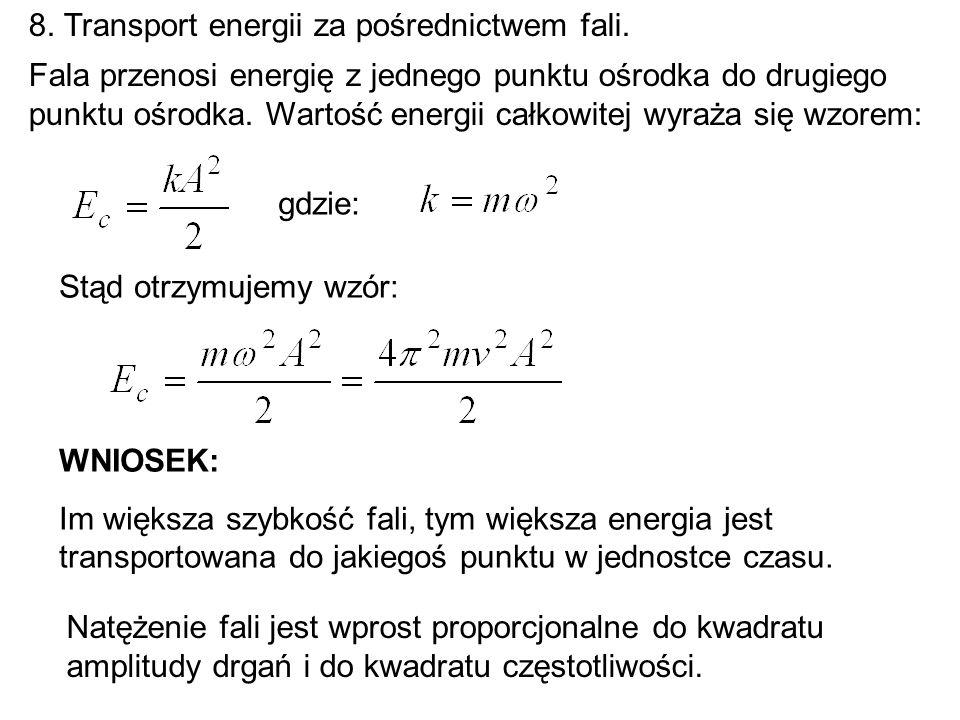 8. Transport energii za pośrednictwem fali.