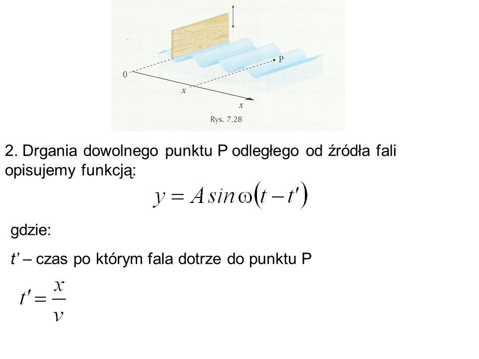 2. Drgania dowolnego punktu P odległego od źródła fali opisujemy funkcją: