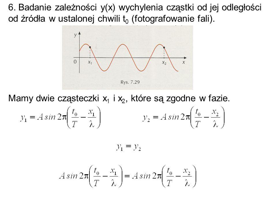 6. Badanie zależności y(x) wychylenia cząstki od jej odległości od źródła w ustalonej chwili t0 (fotografowanie fali).