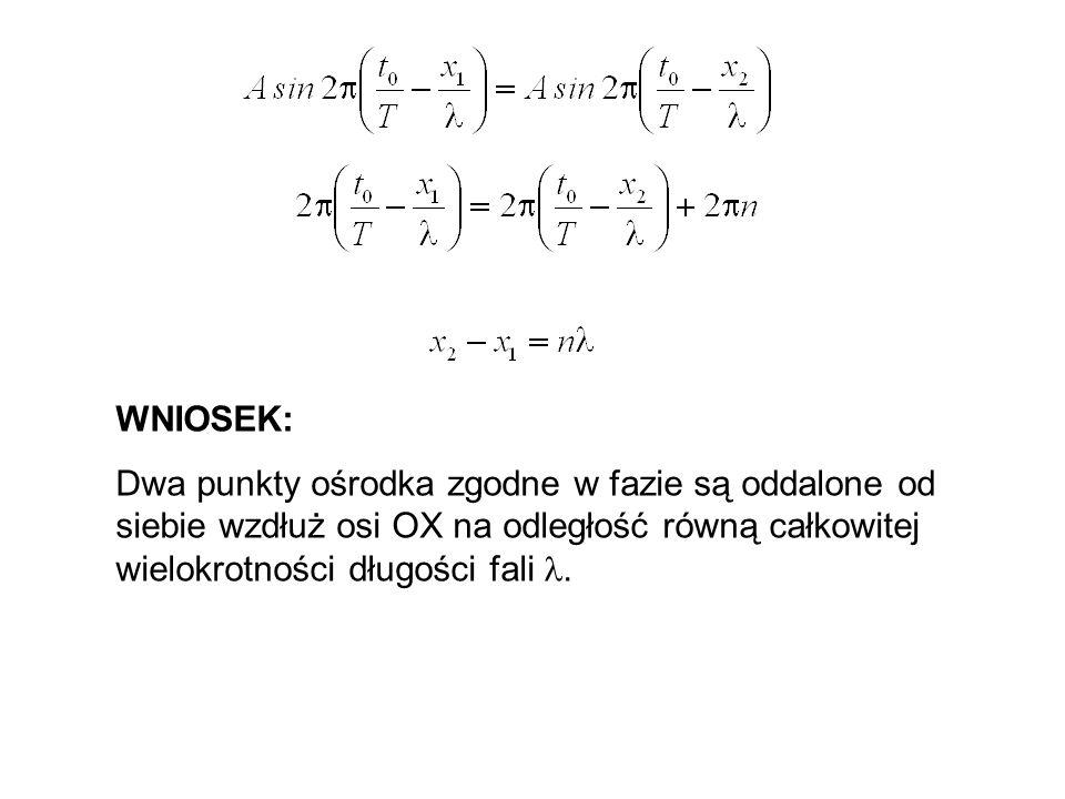WNIOSEK: Dwa punkty ośrodka zgodne w fazie są oddalone od siebie wzdłuż osi OX na odległość równą całkowitej wielokrotności długości fali .