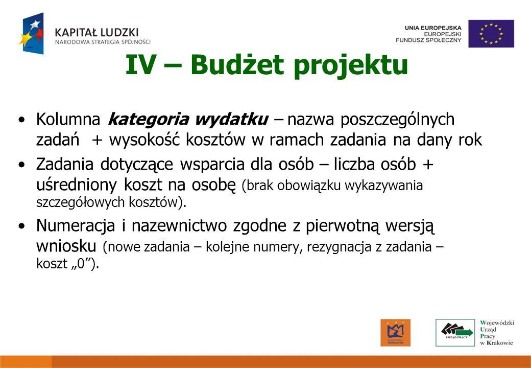 IV – Budżet projektu Kolumna kategoria wydatku – nazwa poszczególnych zadań + wysokość kosztów w ramach zadania na dany rok.