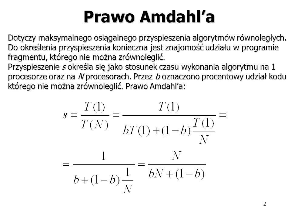 Prawo Amdahl'a