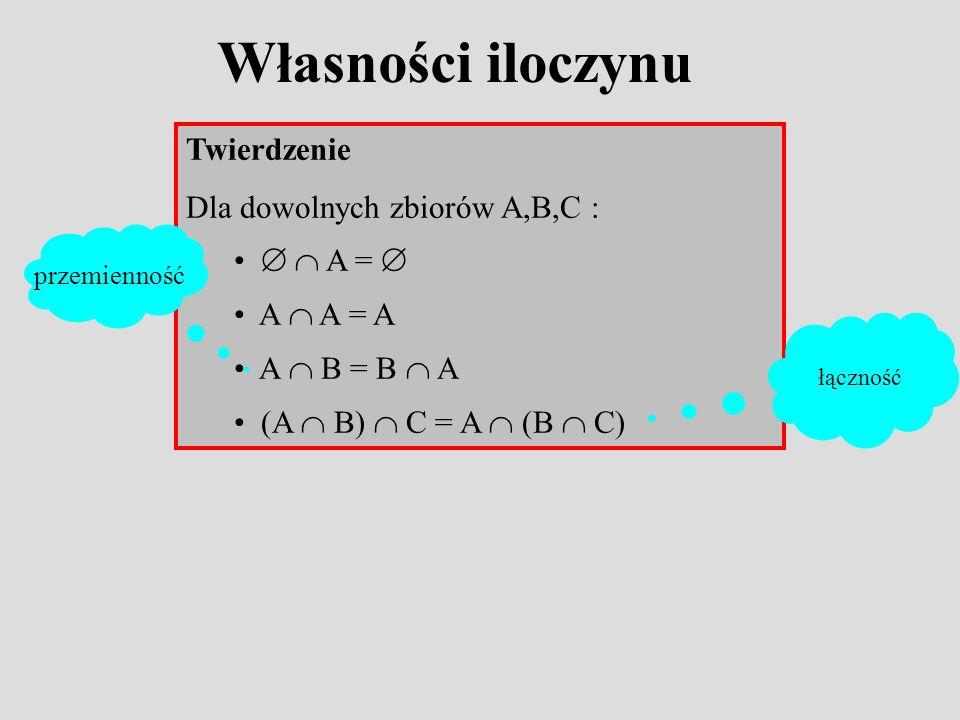 Własności iloczynu Twierdzenie Dla dowolnych zbiorów A,B,C :   A = 