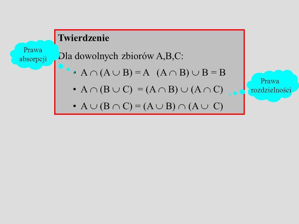 Dla dowolnych zbiorów A,B,C: A  (A  B) = A (A  B)  B = B