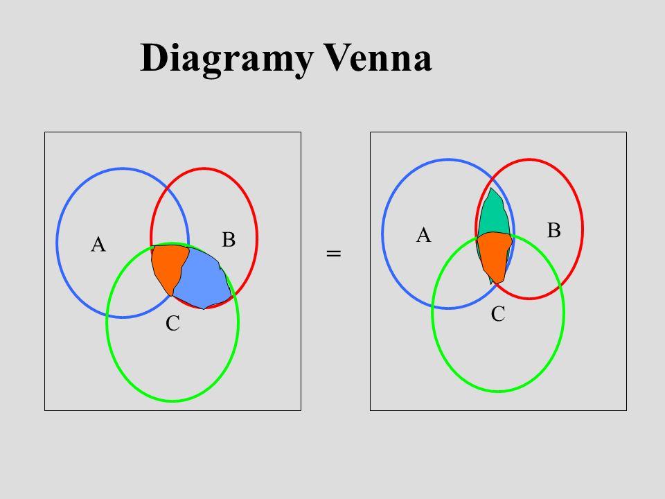 Diagramy Venna A B C =
