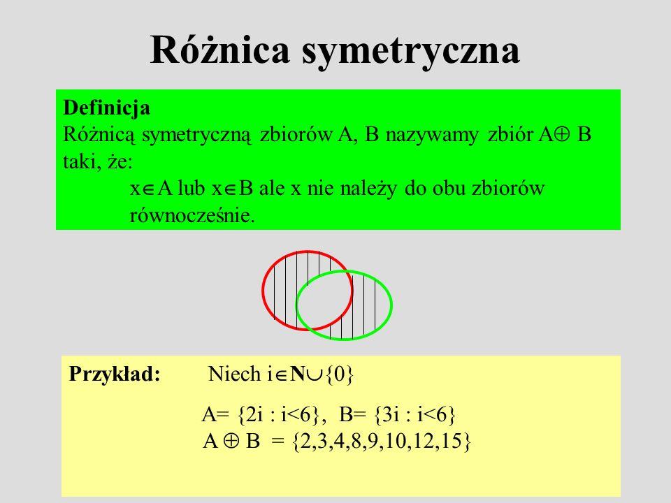Różnica symetryczna Definicja