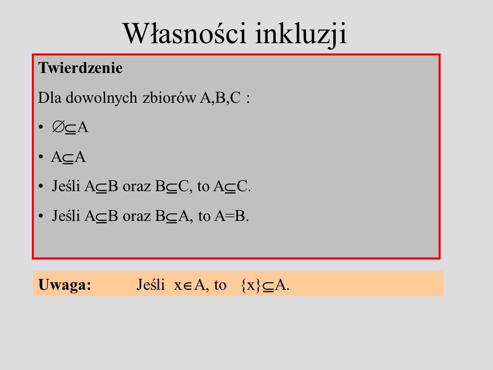 Własności inkluzji Twierdzenie Dla dowolnych zbiorów A,B,C : A AA