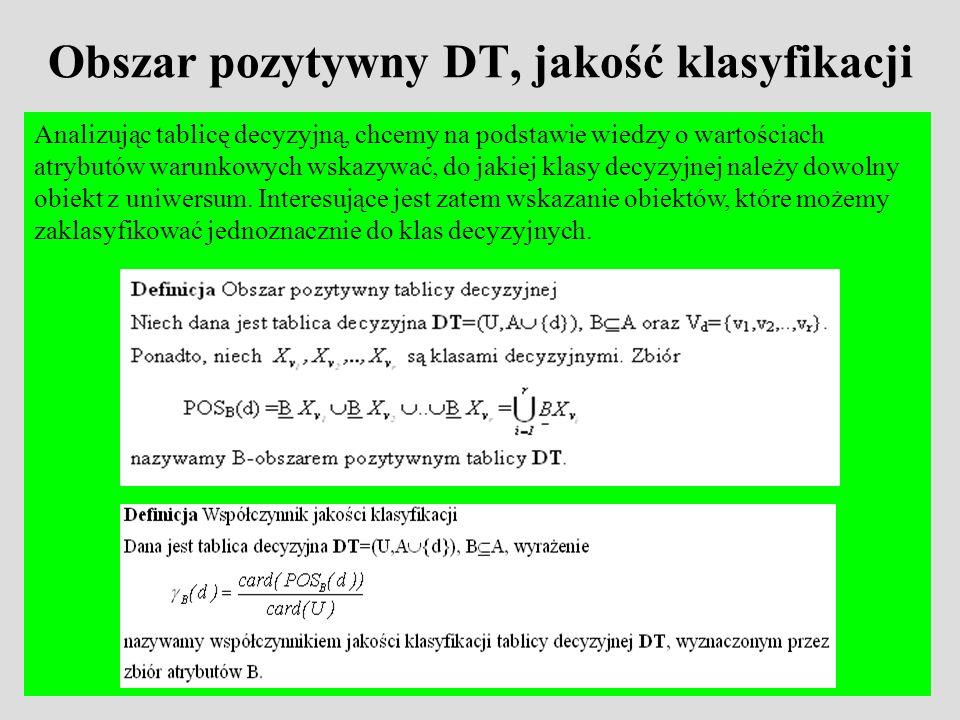 Obszar pozytywny DT, jakość klasyfikacji