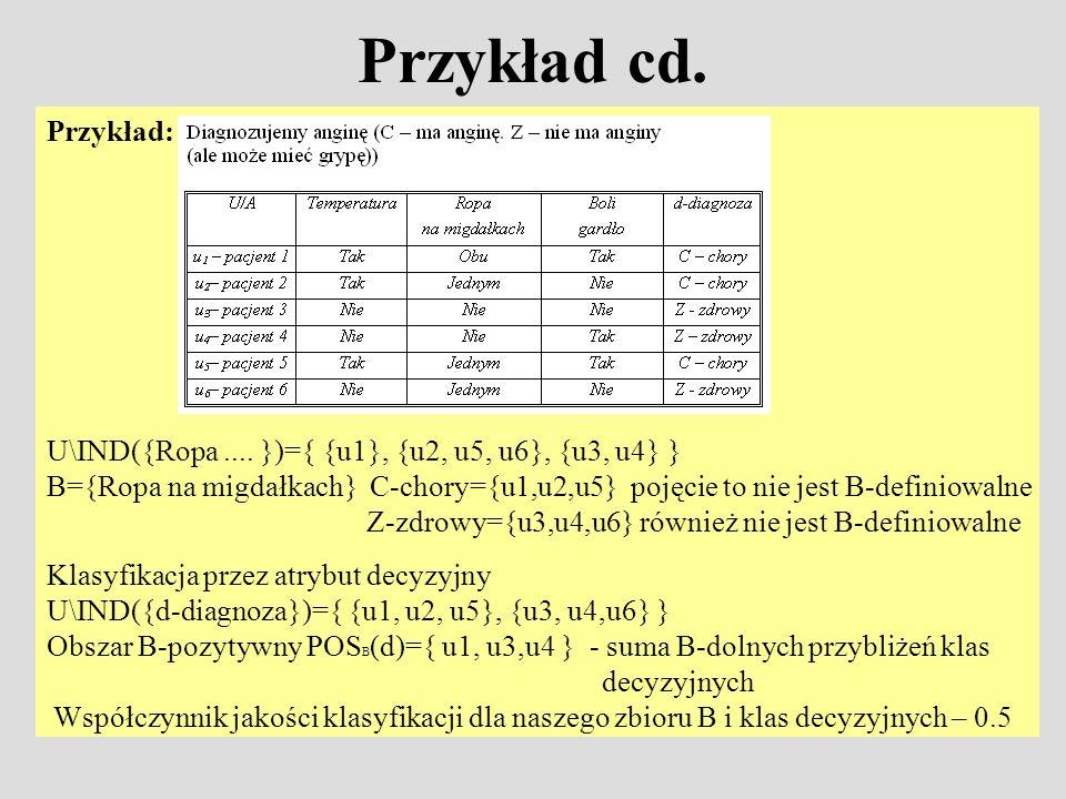 Przykład cd. Przykład: U\IND({Ropa .... })={ {u1}, {u2, u5, u6}, {u3, u4} }