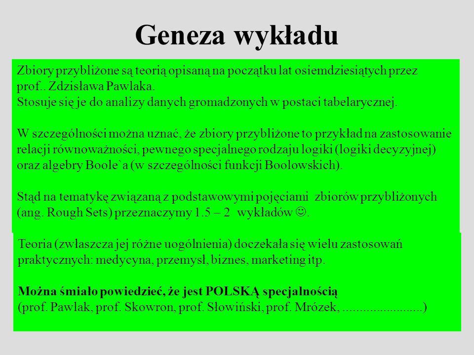 Geneza wykładu Zbiory przybliżone są teorią opisaną na początku lat osiemdziesiątych przez. prof.. Zdzisława Pawlaka.