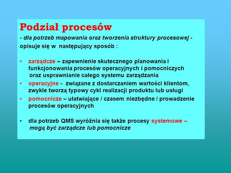 Podział procesów - dla potrzeb mapowania oraz tworzenia struktury procesowej - opisuje się w następujący sposób :