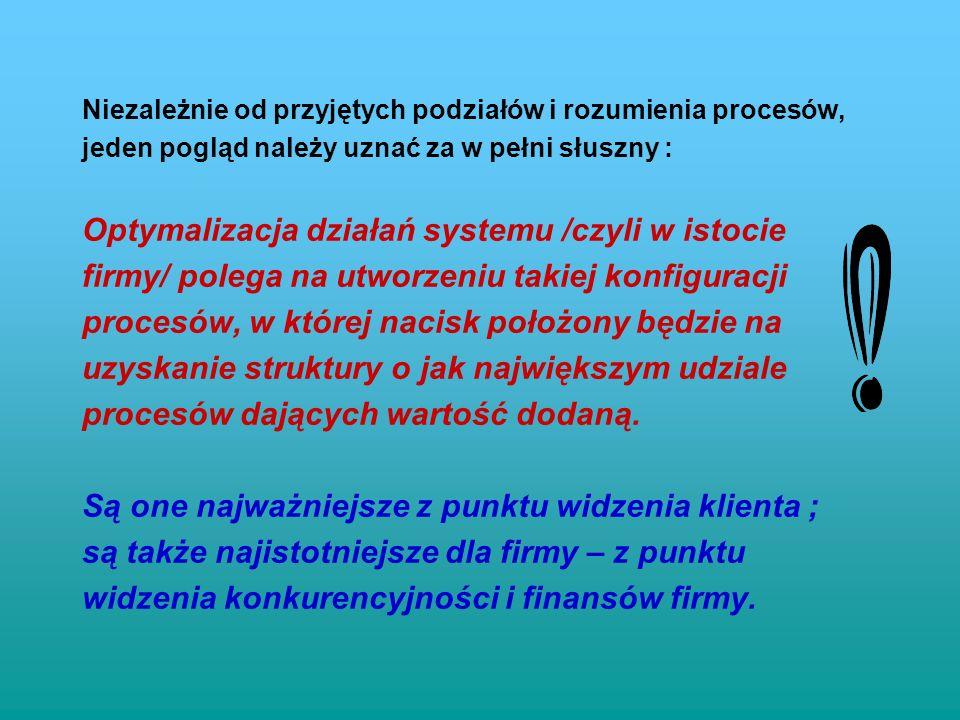 Optymalizacja działań systemu /czyli w istocie