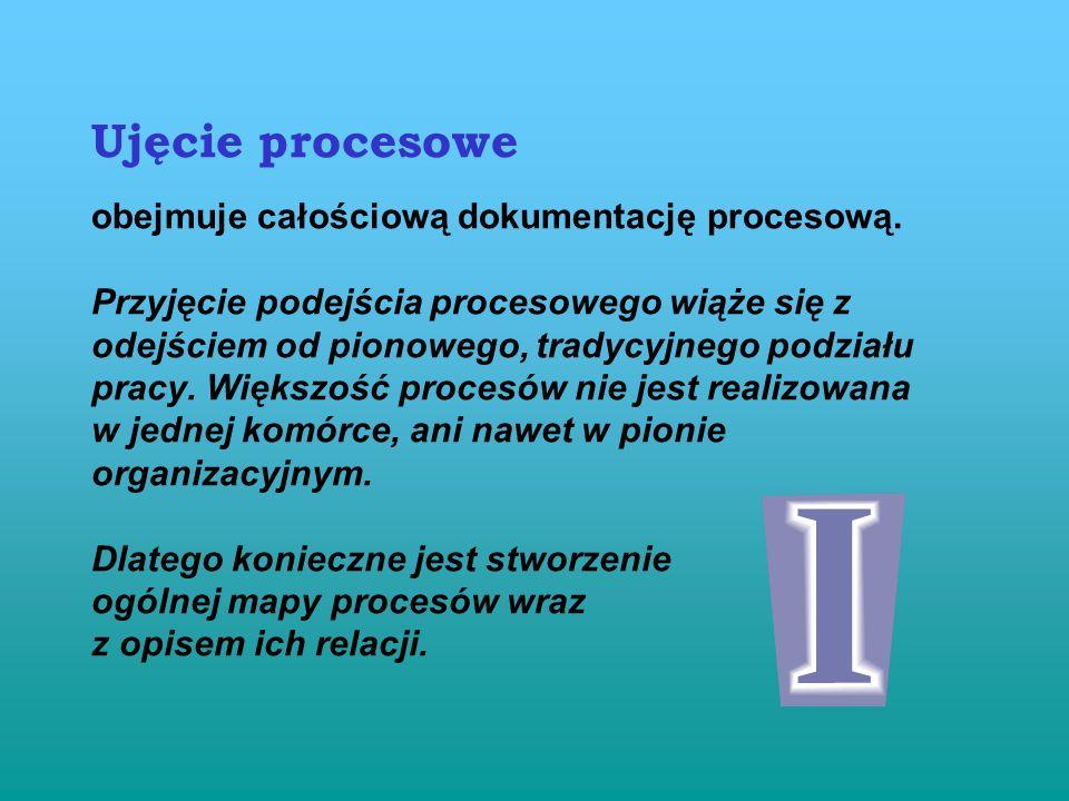 Ujęcie procesowe obejmuje całościową dokumentację procesową.