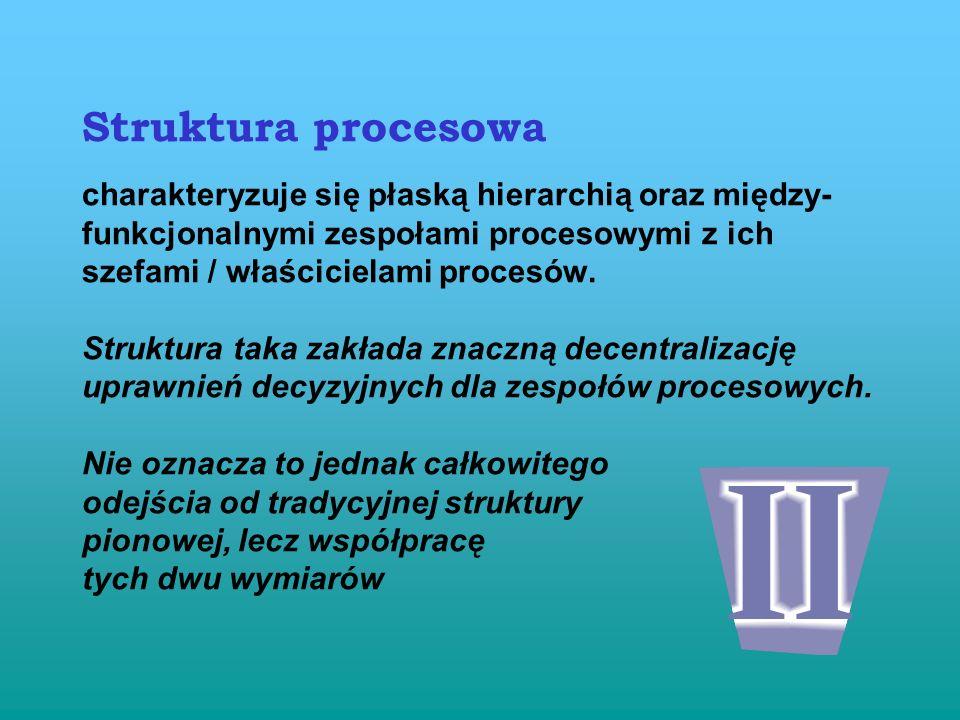 Struktura procesowa charakteryzuje się płaską hierarchią oraz między-