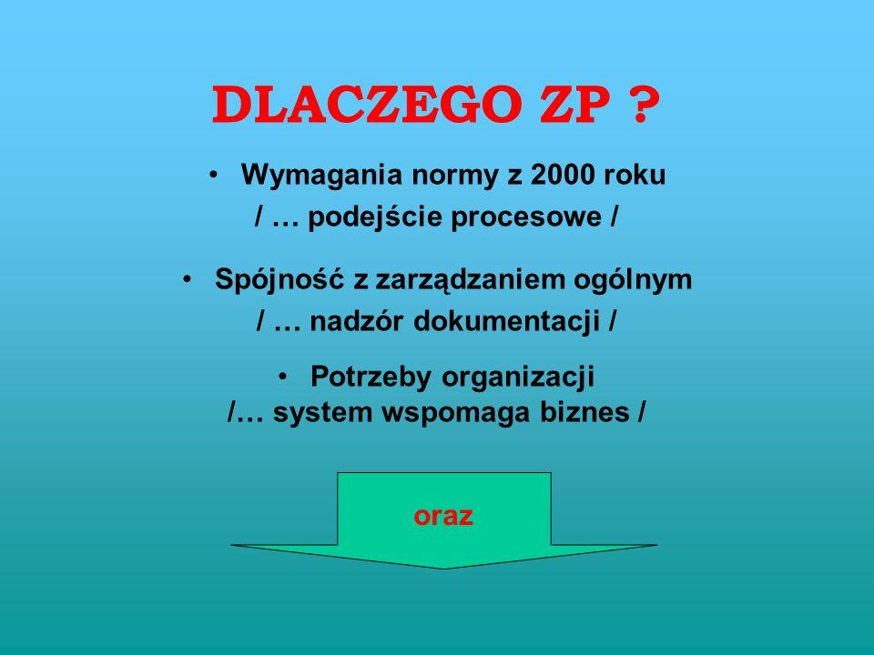 DLACZEGO ZP Wymagania normy z 2000 roku / … podejście procesowe /