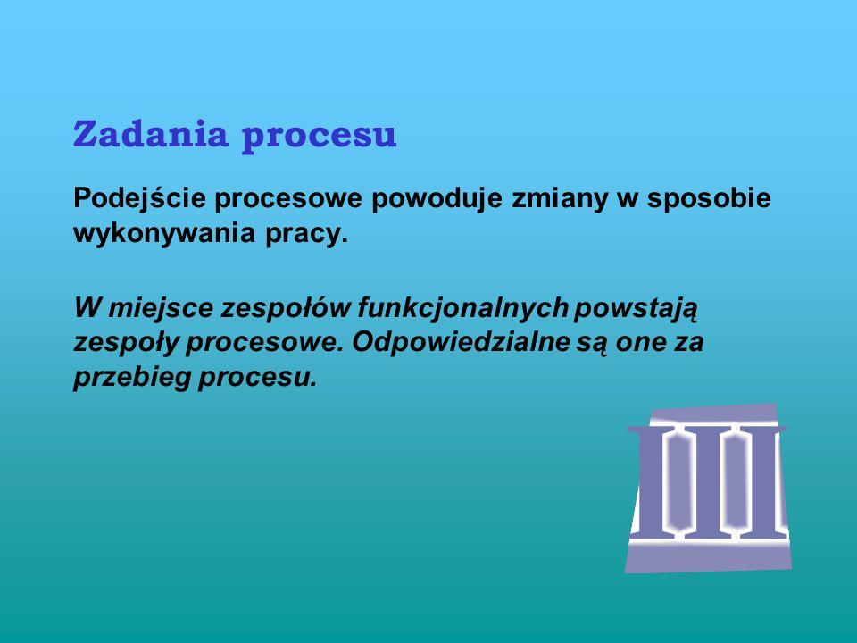 Zadania procesu Podejście procesowe powoduje zmiany w sposobie