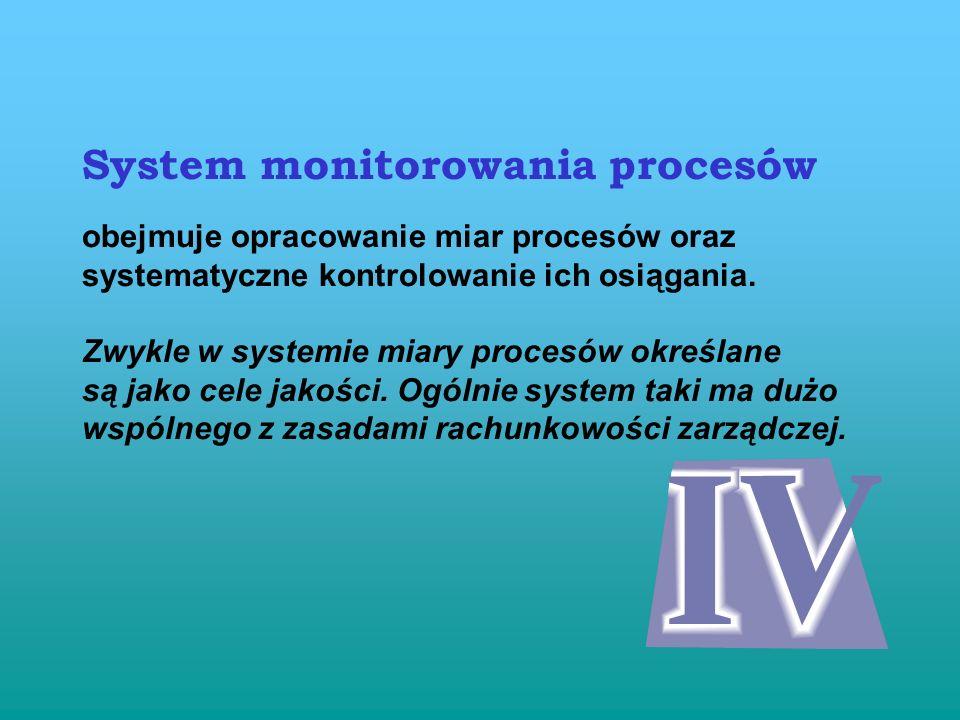 System monitorowania procesów