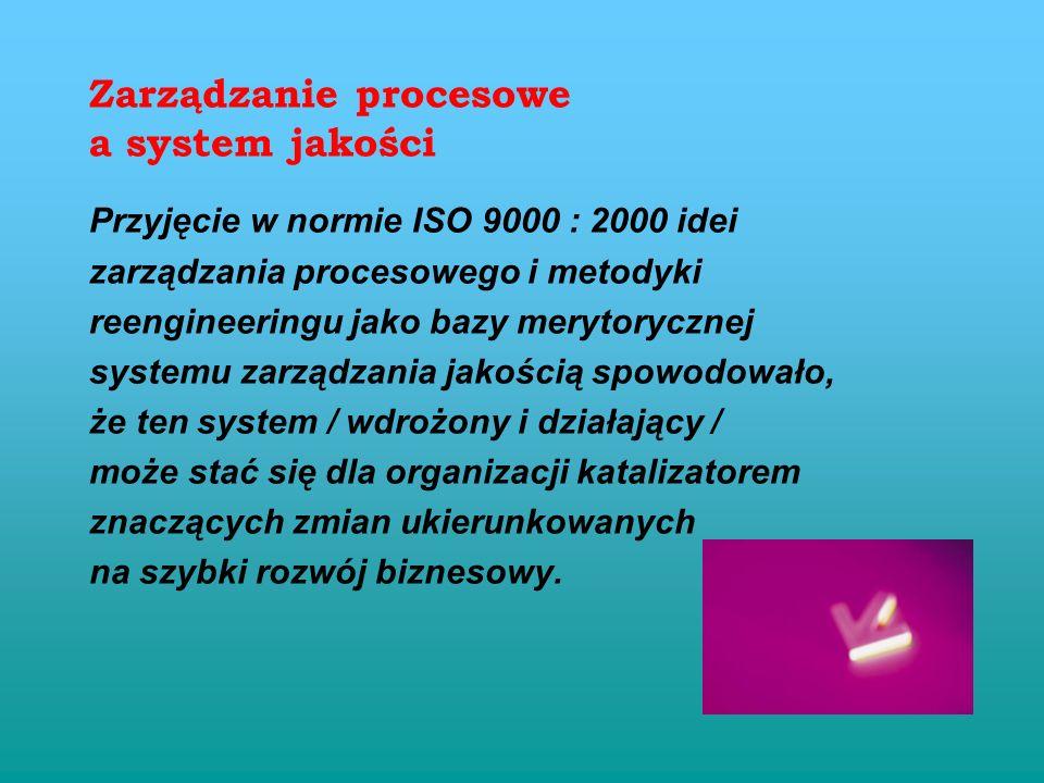 Zarządzanie procesowe a system jakości