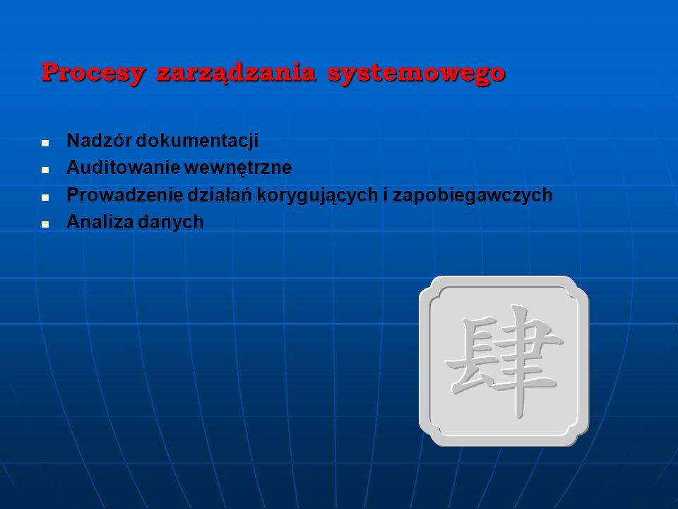 Procesy zarządzania systemowego