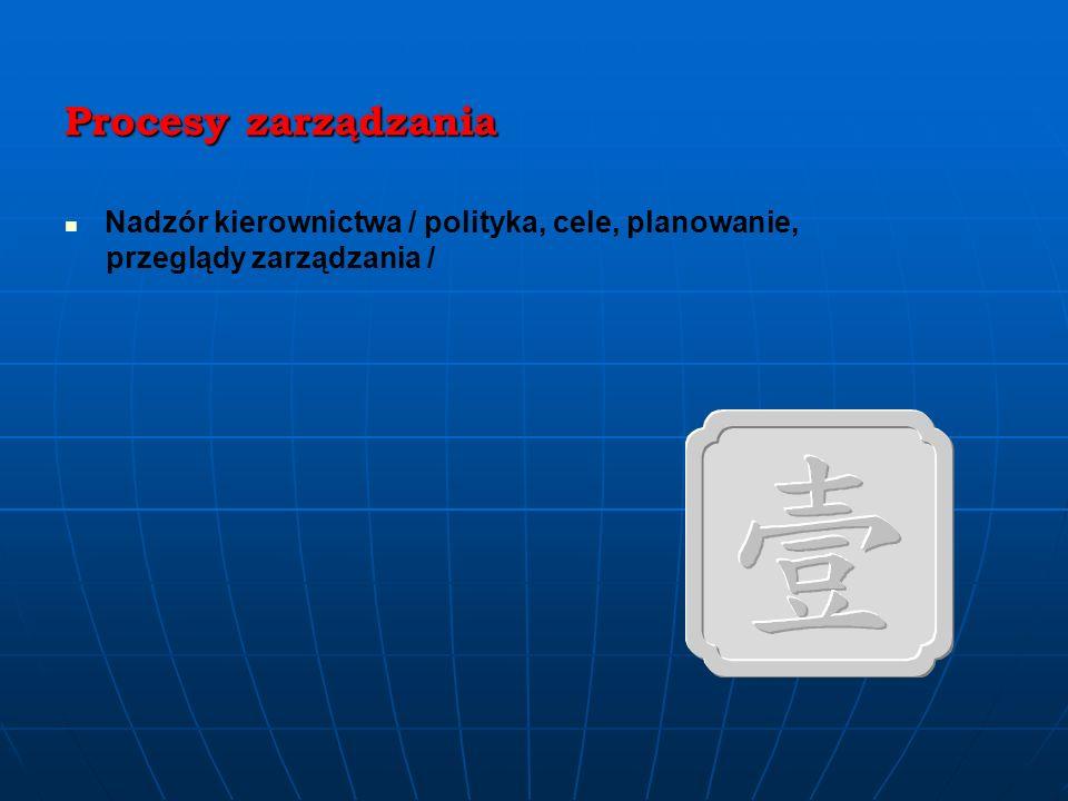 Procesy zarządzania Nadzór kierownictwa / polityka, cele, planowanie,