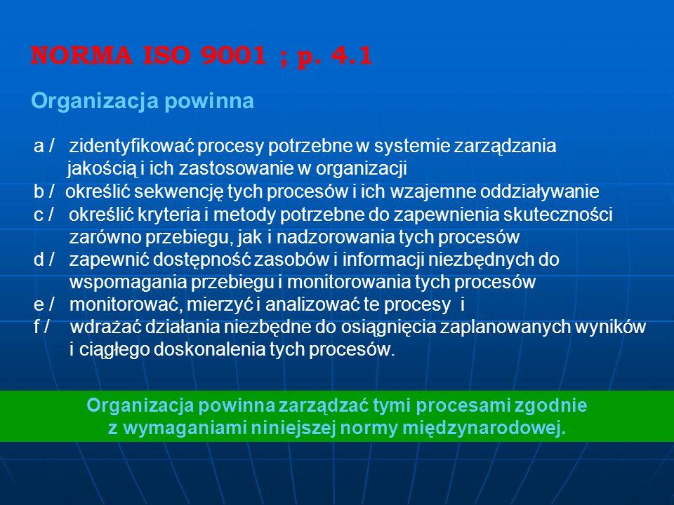 NORMA ISO 9001 ; p. 4.1 Organizacja powinna