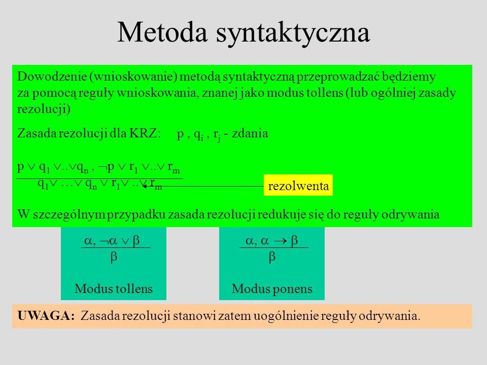 Metoda syntaktyczna Dowodzenie (wnioskowanie) metodą syntaktyczną przeprowadzać będziemy.