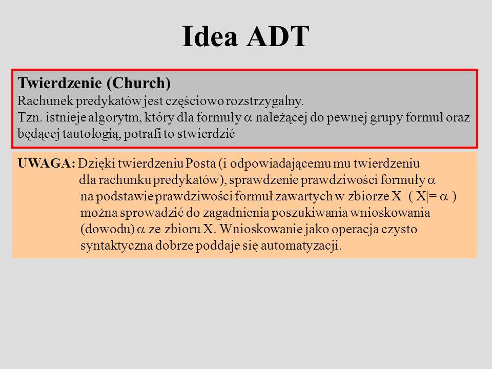 Idea ADT Twierdzenie (Church)