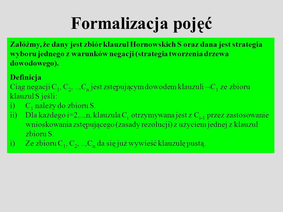 Formalizacja pojęć Załóżmy, że dany jest zbiór klauzul Hornowskich S oraz dana jest strategia.