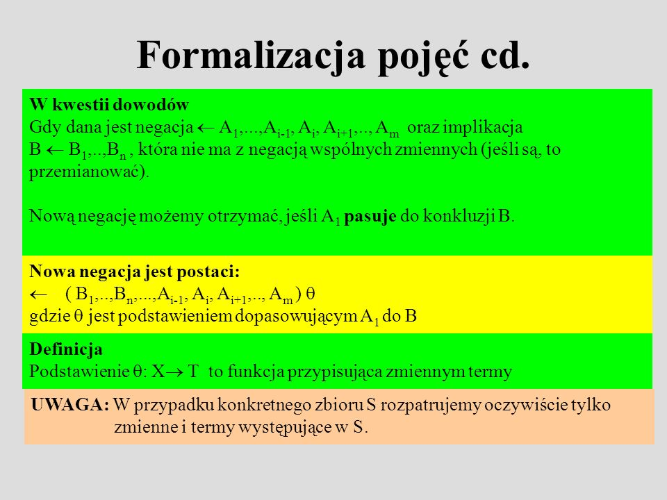 Formalizacja pojęć cd. W kwestii dowodów