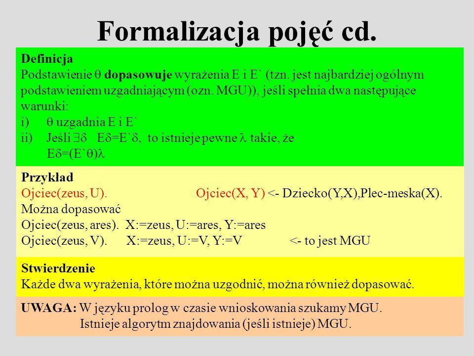 Formalizacja pojęć cd. Definicja