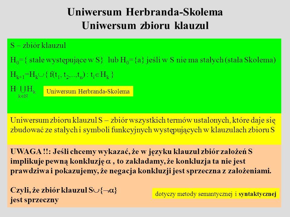 Uniwersum Herbranda-Skolema Uniwersum zbioru klauzul