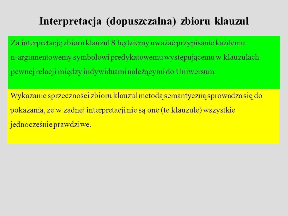 Interpretacja (dopuszczalna) zbioru klauzul