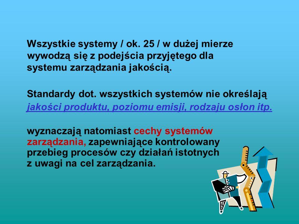 Wszystkie systemy / ok. 25 / w dużej mierze wywodzą się z podejścia przyjętego dla