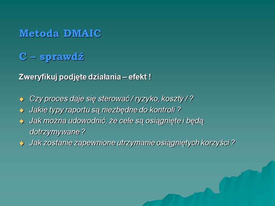 Metoda DMAIC C – sprawdź Zweryfikuj podjęte działania – efekt !