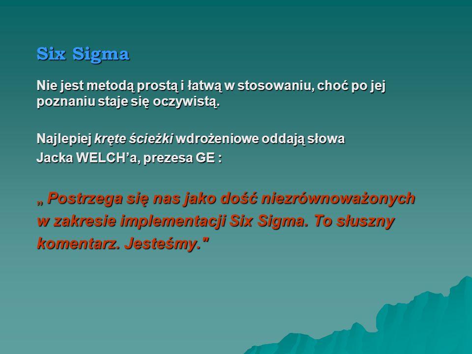 Six Sigma w zakresie implementacji Six Sigma. To słuszny