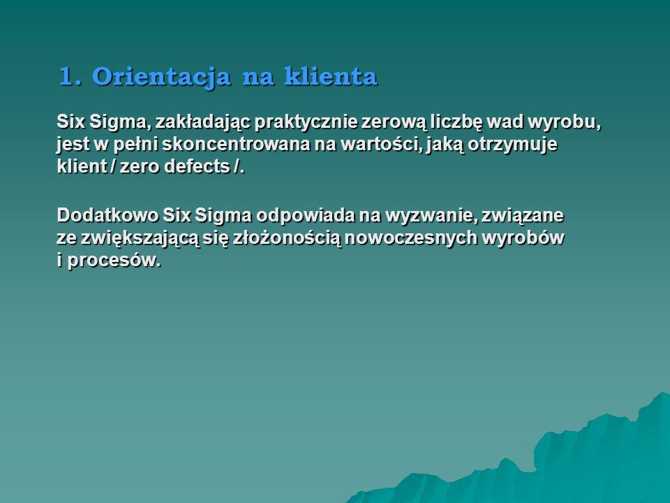 1. Orientacja na klientaSix Sigma, zakładając praktycznie zerową liczbę wad wyrobu, jest w pełni skoncentrowana na wartości, jaką otrzymuje.