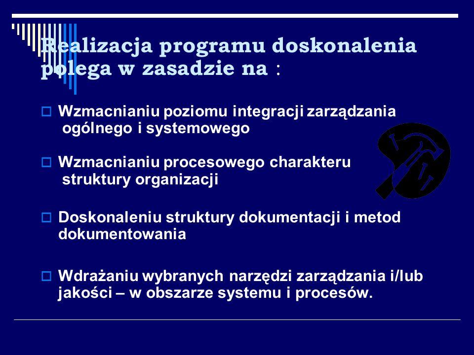 Realizacja programu doskonalenia polega w zasadzie na :