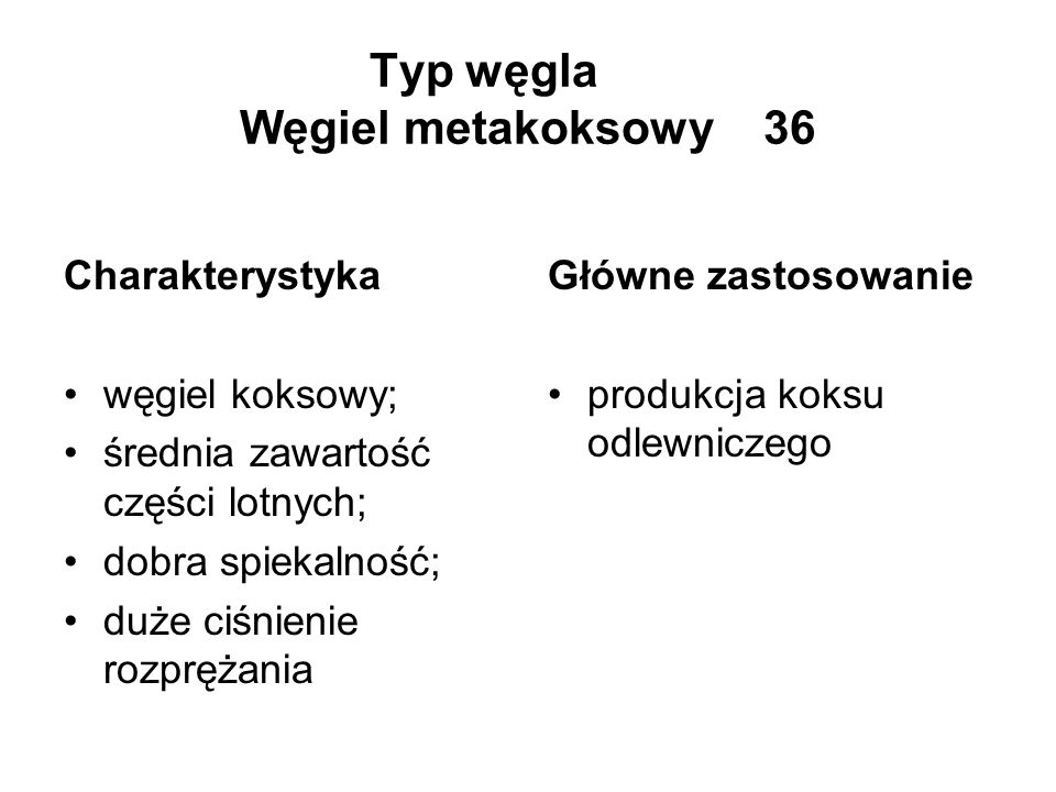Typ węgla Węgiel metakoksowy 36