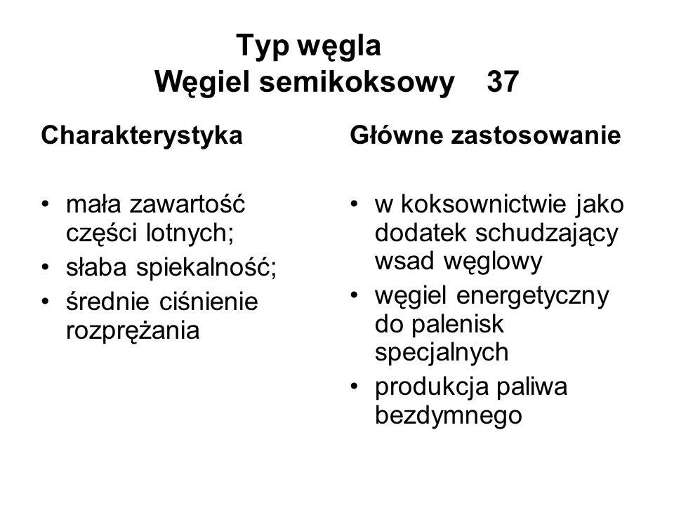 Typ węgla Węgiel semikoksowy 37