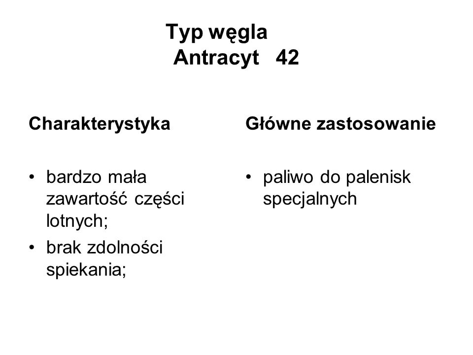 Typ węgla Antracyt 42 Charakterystyka
