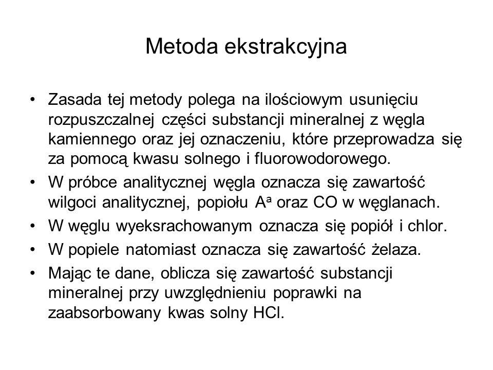 Metoda ekstrakcyjna
