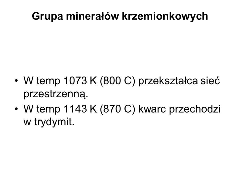 Grupa minerałów krzemionkowych