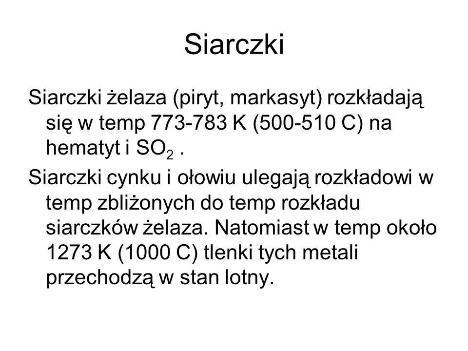 Siarczki Siarczki żelaza (piryt, markasyt) rozkładają się w temp 773-783 K (500-510 C) na hematyt i SO2 .