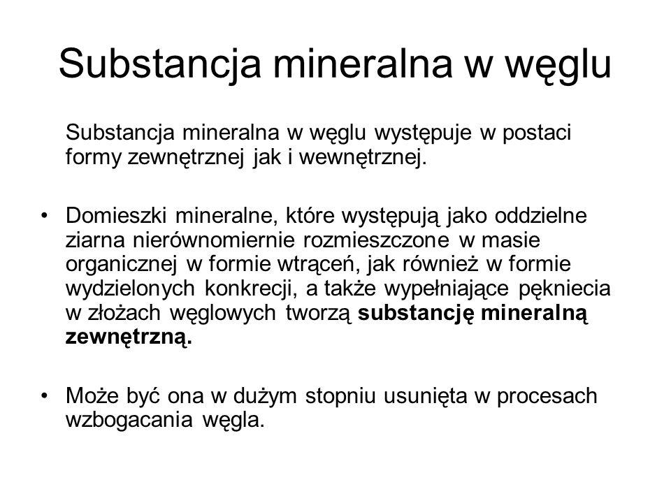 Substancja mineralna w węglu