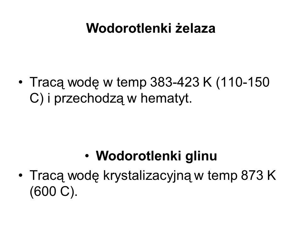 Wodorotlenki żelaza Tracą wodę w temp 383-423 K (110-150 C) i przechodzą w hematyt. Wodorotlenki glinu.